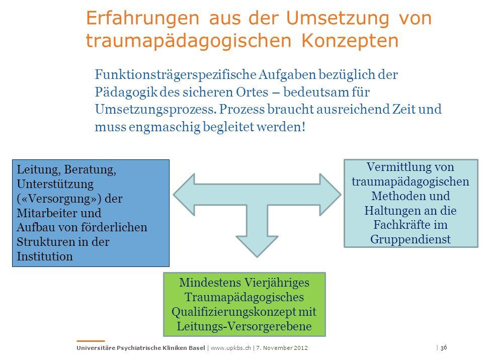 Erfahrungen aus der Umsetzung von traumapädagogischen Konzepten Funktionsträgerspezifische Aufgaben bezüglich der Pädagogik des sicheren Ortes – bedeutsam für Umsetzungsprozess.