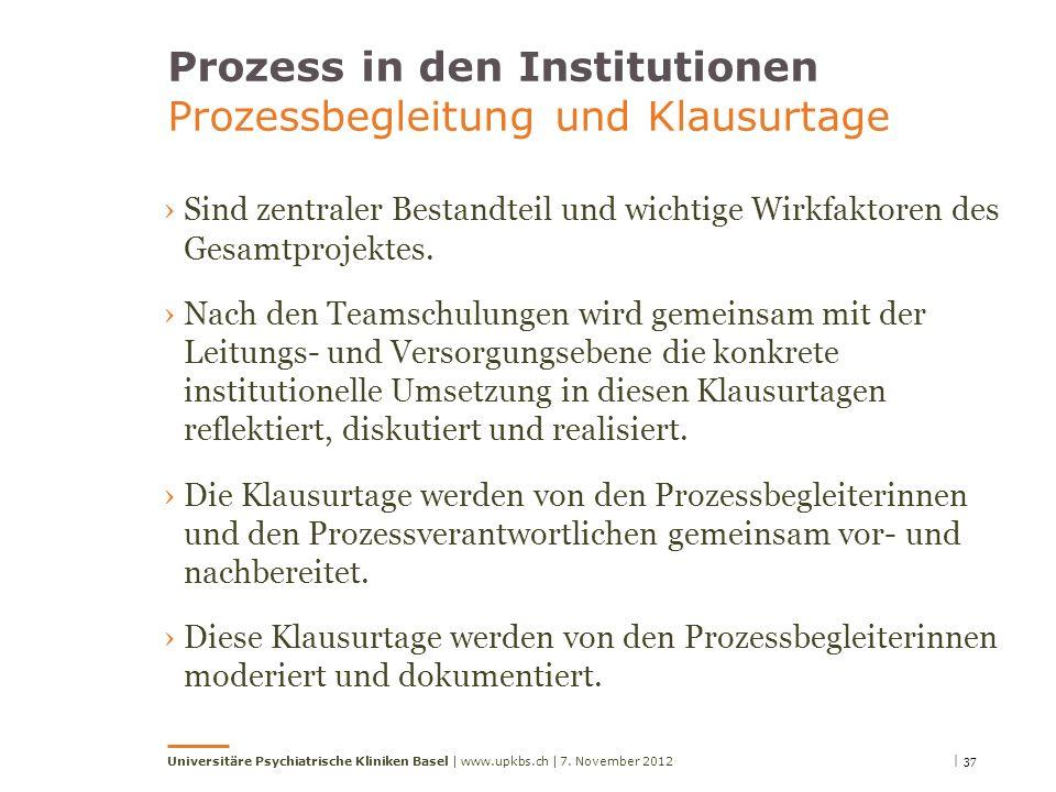 Prozess in den Institutionen Prozessbegleitung und Klausurtage Sind zentraler Bestandteil und wichtige Wirkfaktoren des Gesamtprojektes.