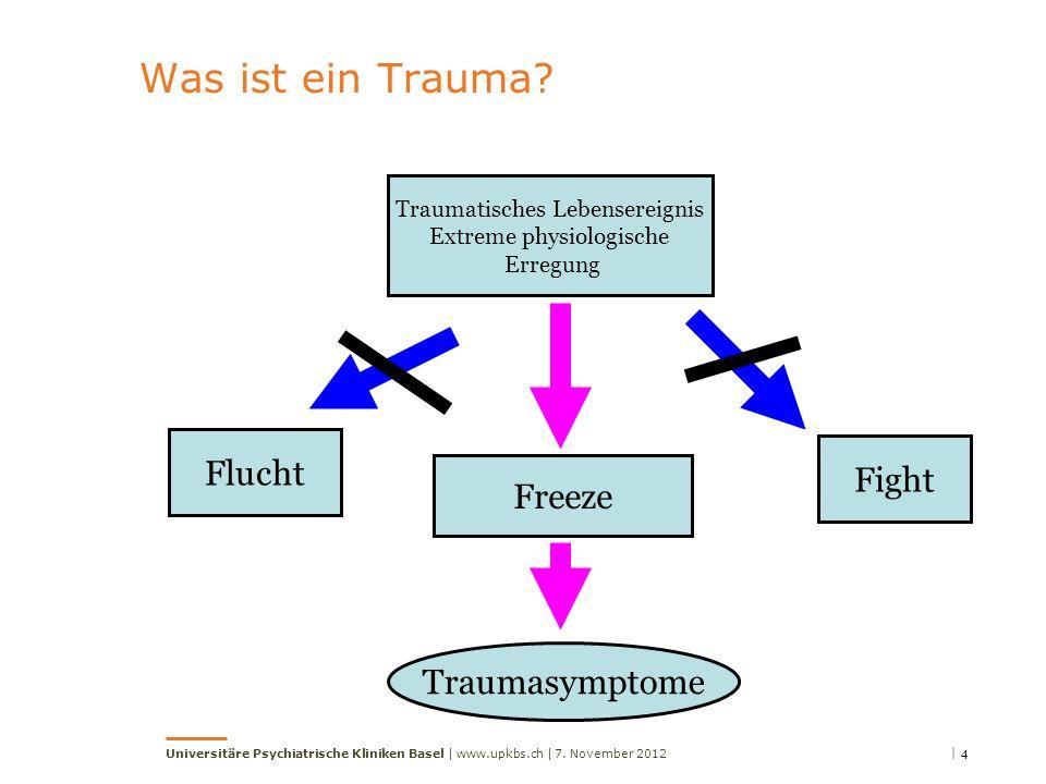 | 47. November 2012Universitäre Psychiatrische Kliniken Basel | www.upkbs.ch | Was ist ein Trauma? Traumatisches Lebensereignis Extreme physiologische