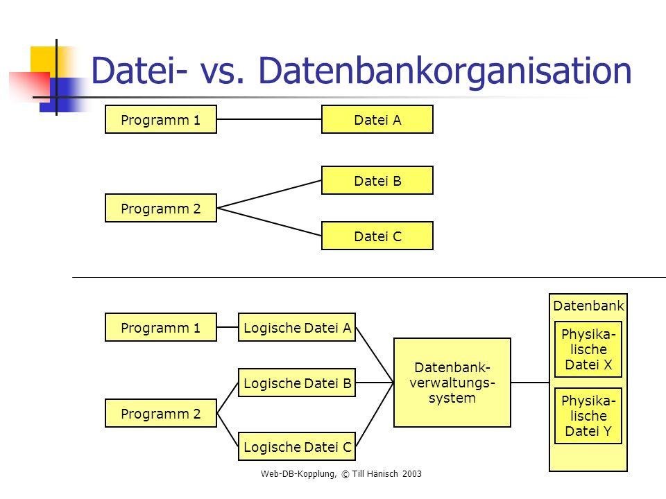 Web-DB-Kopplung, © Till Hänisch 2003 Datenbanksysteme 2 Benutzer 1Benutzer 2 Programm A Externes Modell A Externes Modell B Konzeptionelles Modell (Schema) internes Modell (Schema) Speichermedien Transformationsregeln DSDL DML DDL