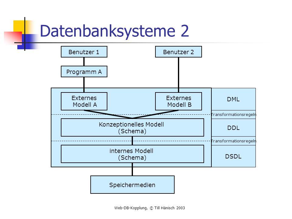 Web-DB-Kopplung, © Till Hänisch 2003 Datenbanksysteme 2 Benutzer 1Benutzer 2 Programm A Externes Modell A Externes Modell B Konzeptionelles Modell (Sc