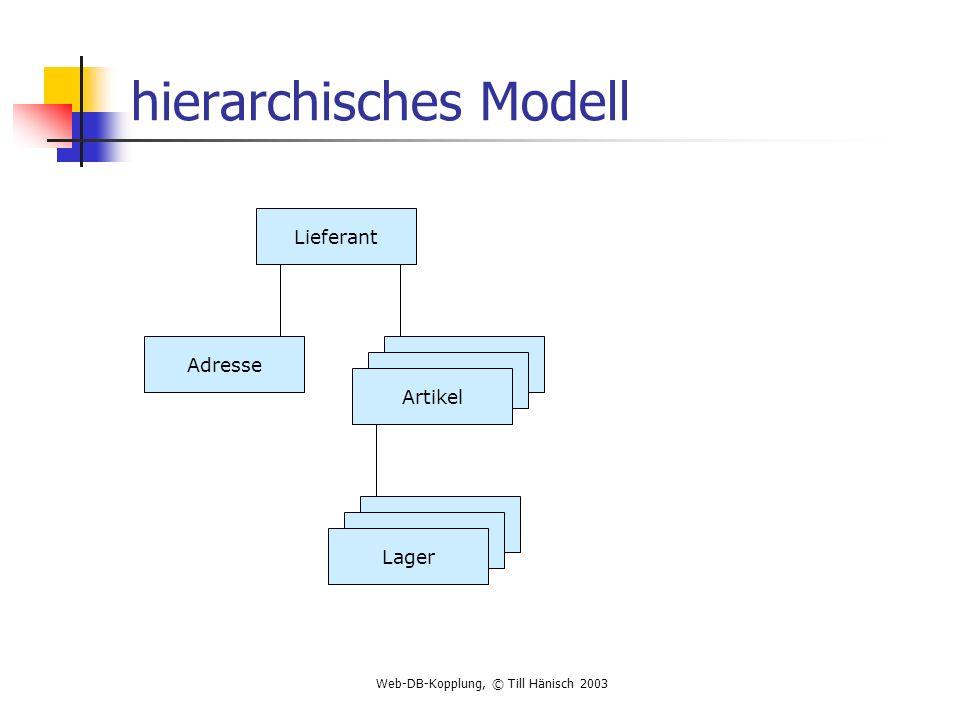 Web-DB-Kopplung, © Till Hänisch 2003 hierarchisches Modell Lieferant Adresse ArtikelLager