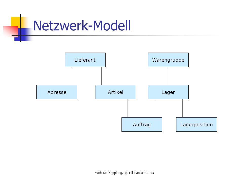 Web-DB-Kopplung, © Till Hänisch 2003 Netzwerk-Modell Lieferant Adresse Warengruppe Lagerposition Artikel Auftrag Lager