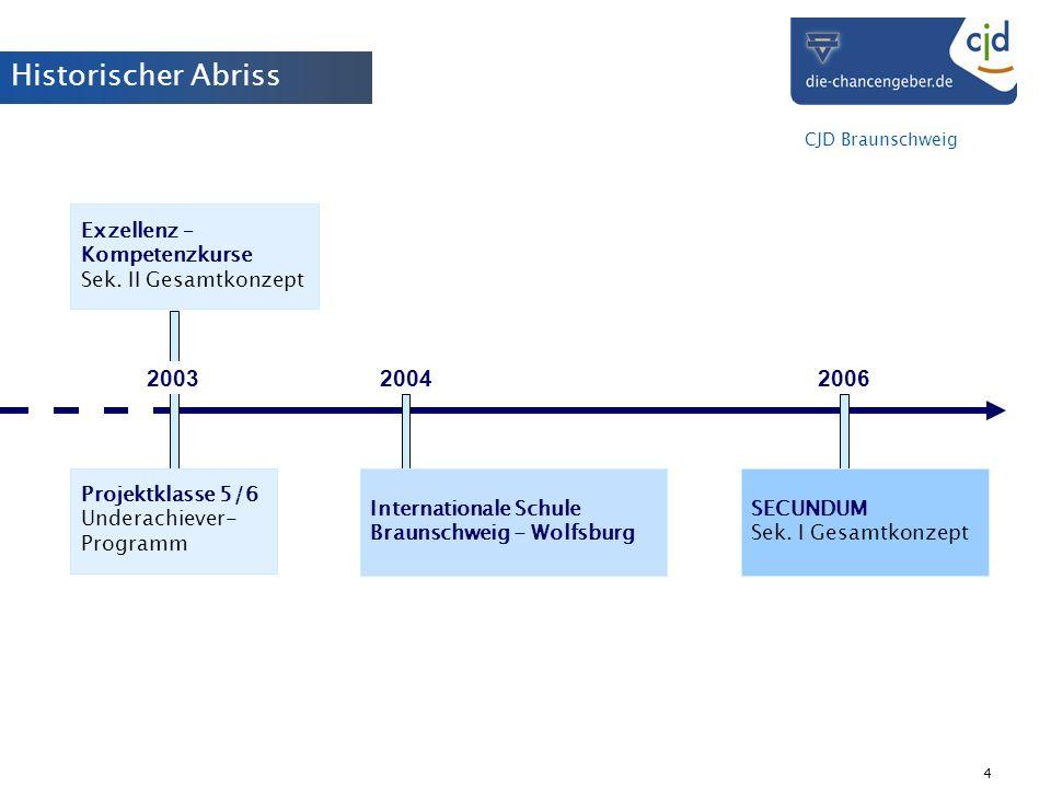 CJD Braunschweig 4 Internationale Schule Braunschweig - Wolfsburg 2004 2006 SECUNDUM Sek. I Gesamtkonzept Historischer Abriss Exzellenz – Kompetenzkur