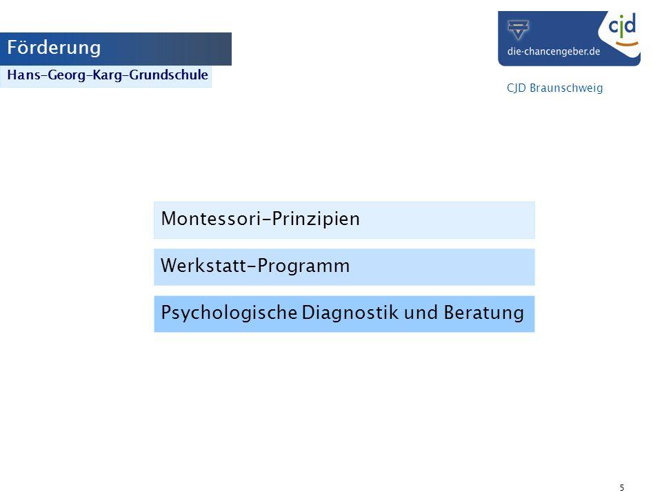 CJD Braunschweig 6 Förderung Christophorusschule additives Programm spezielle Gruppen für Underachiever (teil-) integrativ (teil-) segregativ verpflichtende Eingangsdiagnostik Spezielle Peer-Group mit Programm für besonders Begabte Gesamtkonzept