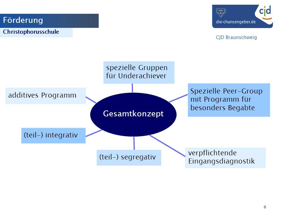 CJD Braunschweig 6 Förderung Christophorusschule additives Programm spezielle Gruppen für Underachiever (teil-) integrativ (teil-) segregativ verpflic