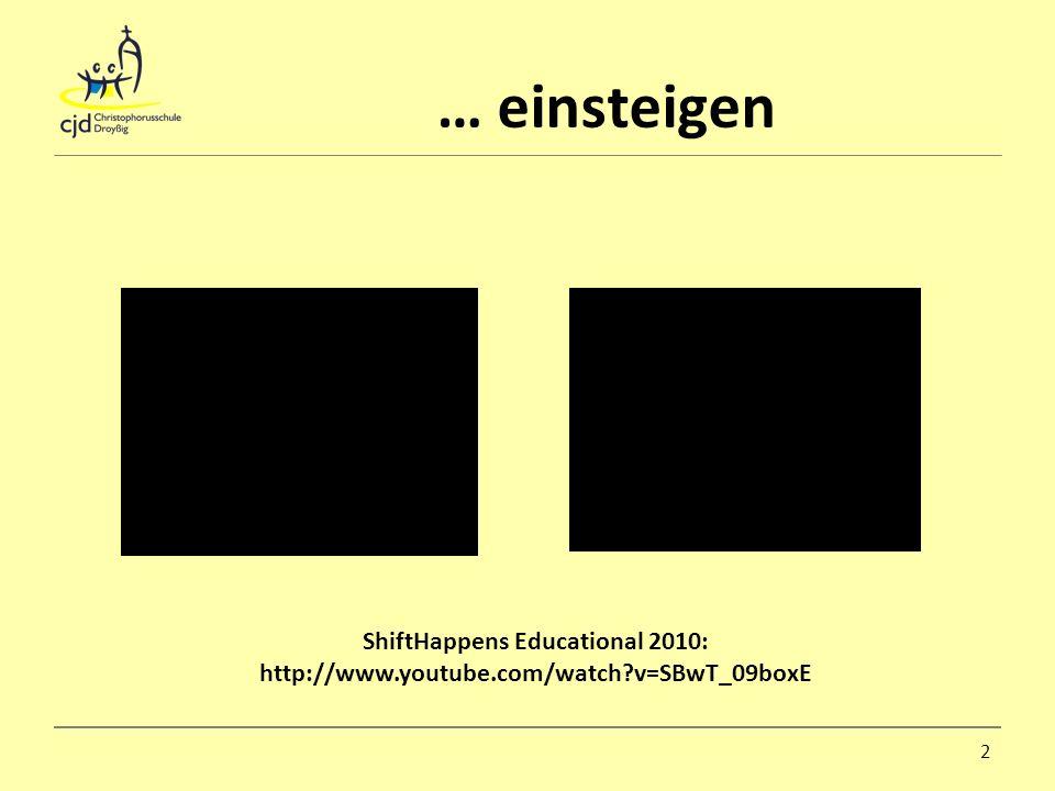 Vorträge und Eindrücke -Energie gewinnen: DESERTEC – Entwicklung, Chancen, Herausforderungen (Dr.