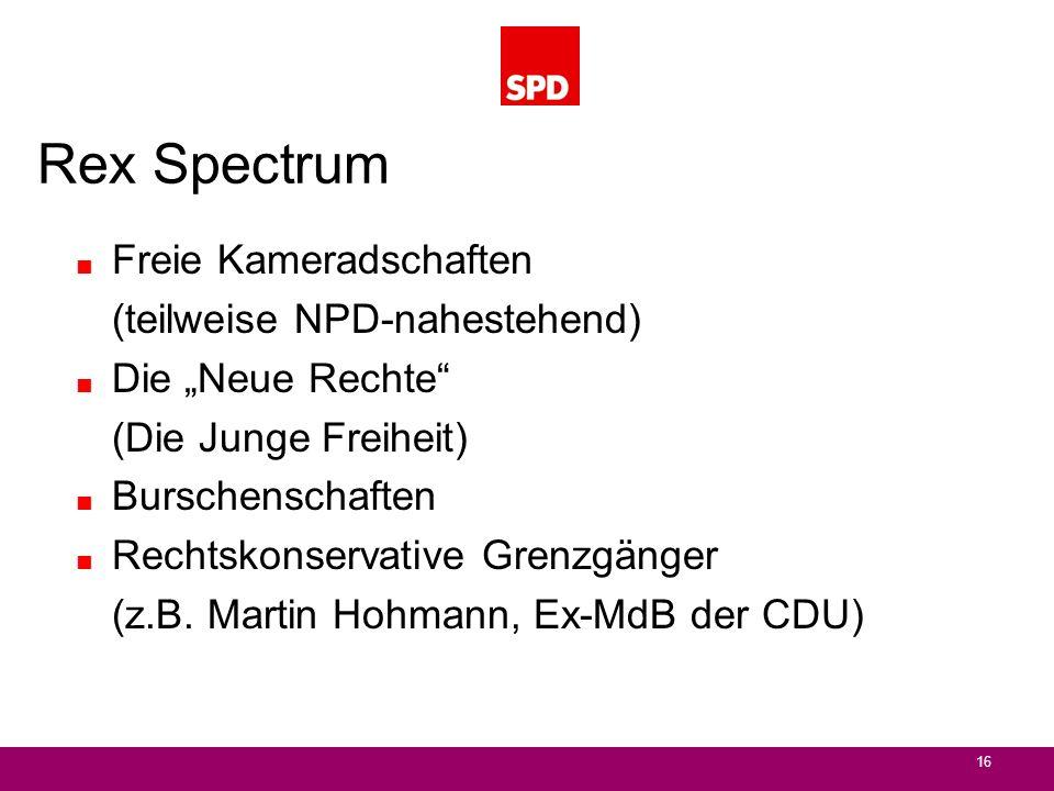 Rex Spectrum Freie Kameradschaften (teilweise NPD-nahestehend) Die Neue Rechte (Die Junge Freiheit) Burschenschaften Rechtskonservative Grenzgänger (z