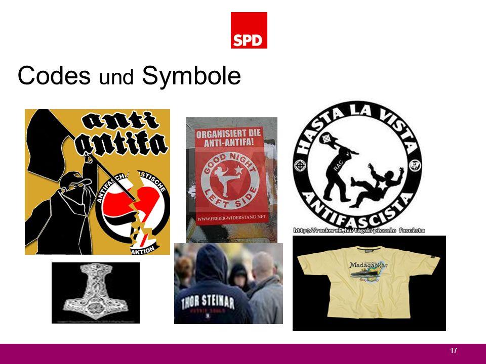 Codes und Symbole 17