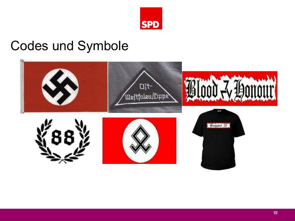 Codes und Symbole 18