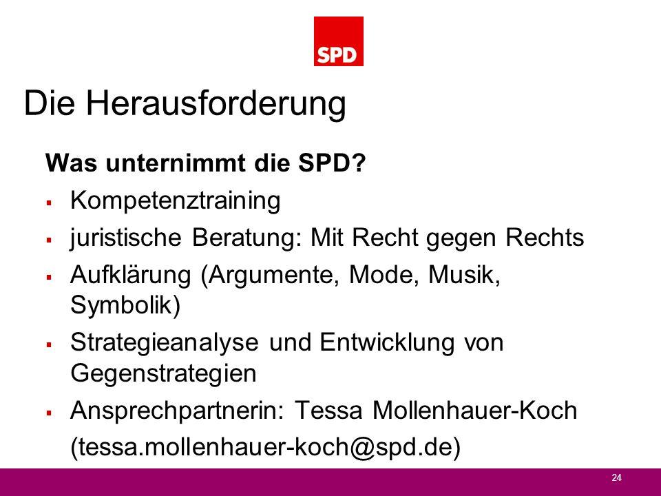 Die Herausforderung Was unternimmt die SPD? Kompetenztraining juristische Beratung: Mit Recht gegen Rechts Aufklärung (Argumente, Mode, Musik, Symboli