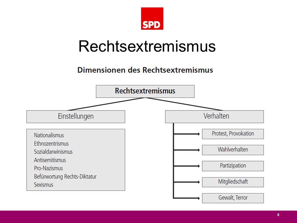 Rechtsextremismus 4