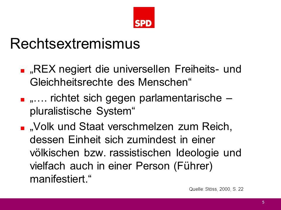 REX negiert die universellen Freiheits- und Gleichheitsrechte des Menschen …. richtet sich gegen parlamentarische – pluralistische System Volk und Sta