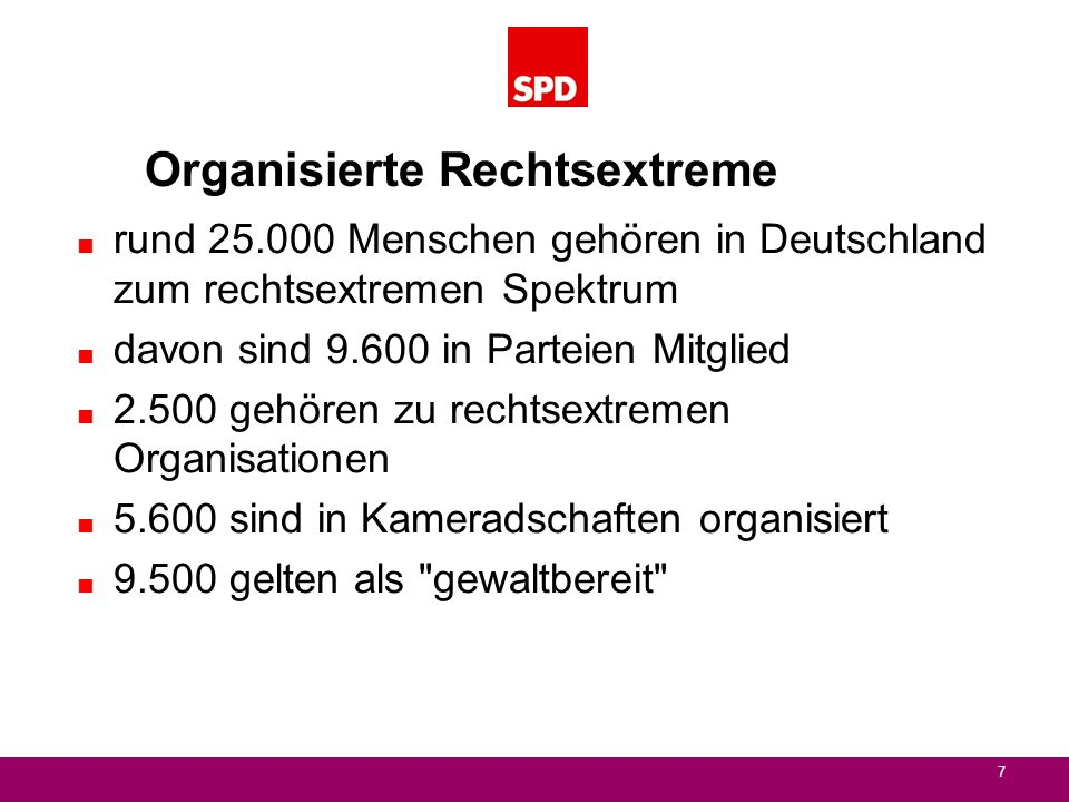 Organisierte Rechtsextreme rund 25.000 Menschen gehören in Deutschland zum rechtsextremen Spektrum davon sind 9.600 in Parteien Mitglied 2.500 gehören