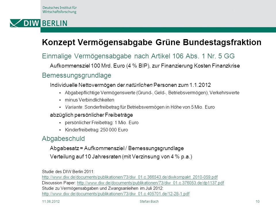 11.06.2012Stefan Bach10 Konzept Vermögensabgabe Grüne Bundestagsfraktion Einmalige Vermögensabgabe nach Artikel 106 Abs. 1 Nr. 5 GG Aufkommensziel 100