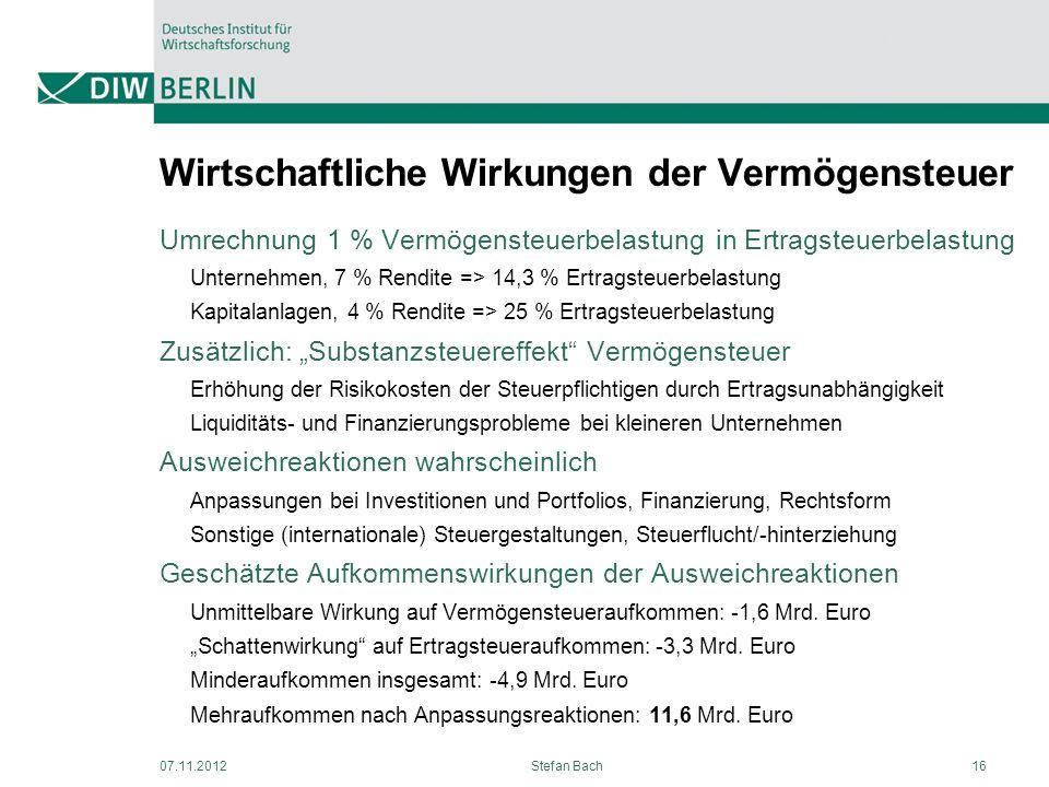 Wirtschaftliche Wirkungen der Vermögensteuer Umrechnung 1 % Vermögensteuerbelastung in Ertragsteuerbelastung Unternehmen, 7 % Rendite => 14,3 % Ertrag