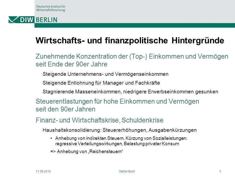 11.06.2012Stefan Bach3 Wirtschafts- und finanzpolitische Hintergründe Zunehmende Konzentration der (Top-) Einkommen und Vermögen seit Ende der 90er Ja