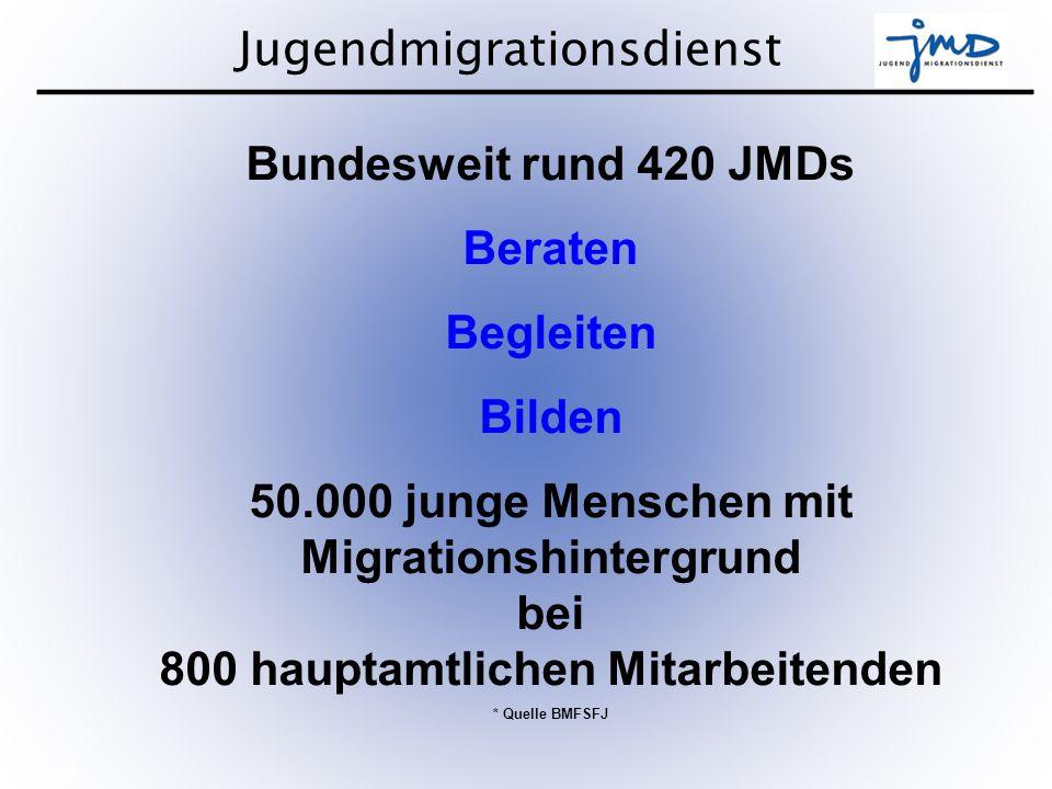 Jugendmigrationsdienst 4 Der JUGENDMIGRATIONSDIENST ( JMD ) Er versteht sich als: ein Teil der Jugendhilfe Er finanziert sich: aus Mitteln des Kinder- und Jugendplanes des BM FSFJ Er zielt auf: die Vermeidung bzw.