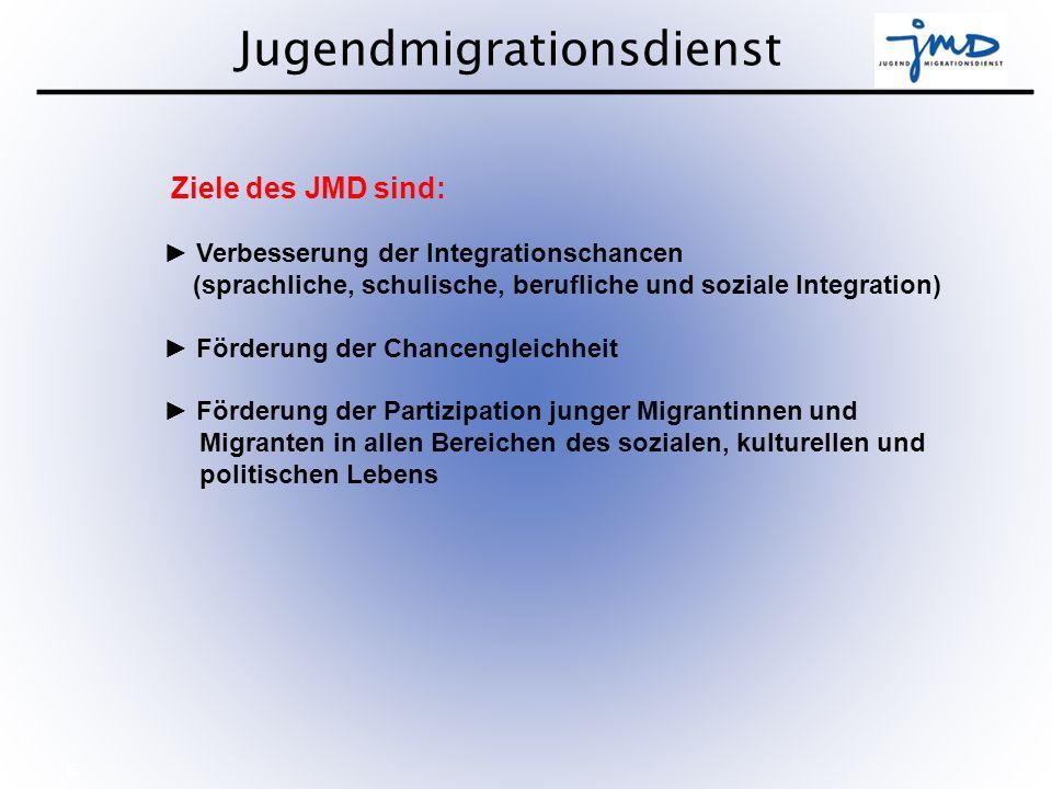Jugendmigrationsdienst 7 Wie kommen die jungen Migranten zum JMD?: Vermittlung durch die Ausländerbehörden die Integrationsbeauftragten die Jobcenter / BA andere Migrationsfachdienste eigenen Zugang Jugendämter ???