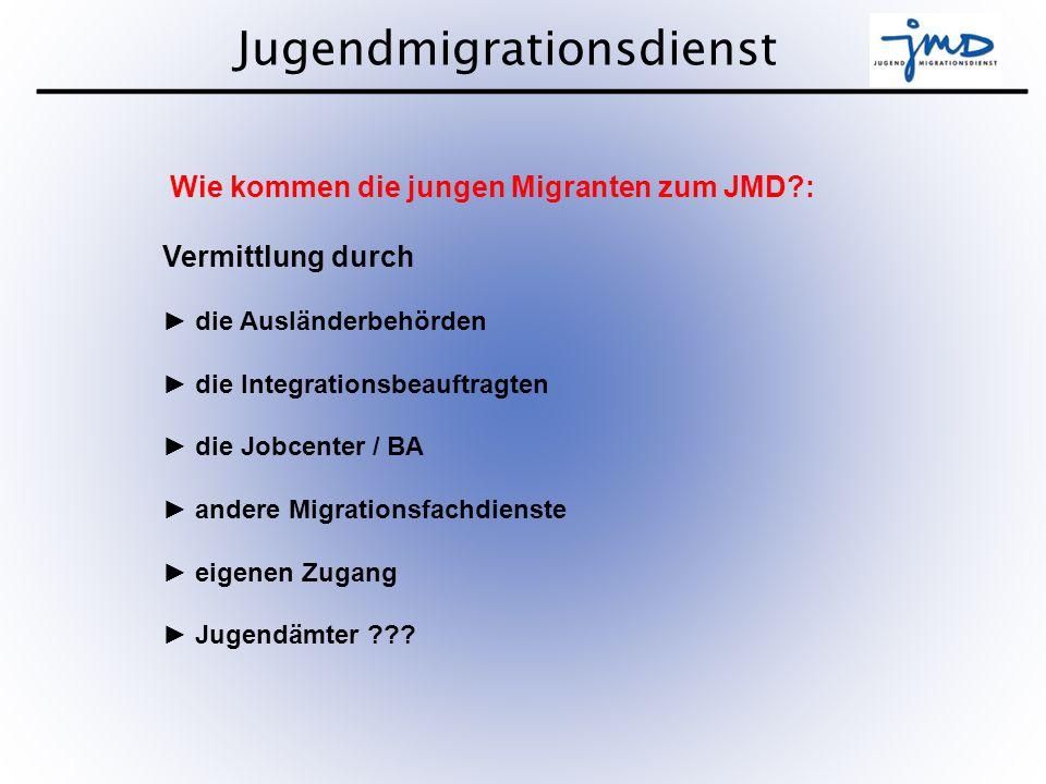 Jugendmigrationsdienst 18 Vielen Dank für Ihre Aufmerksamkeit.