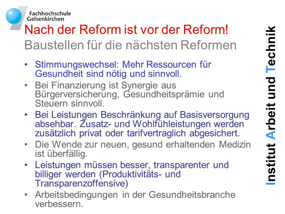 Institut Arbeit und Technik Nach der Reform ist vor der Reform! Baustellen für die nächsten Reformen Stimmungswechsel: Mehr Ressourcen für Gesundheit