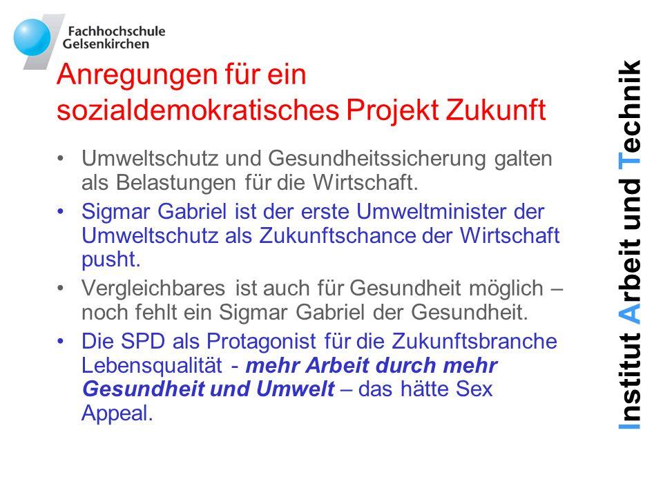Institut Arbeit und Technik Anregungen für ein sozialdemokratisches Projekt Zukunft Umweltschutz und Gesundheitssicherung galten als Belastungen für d
