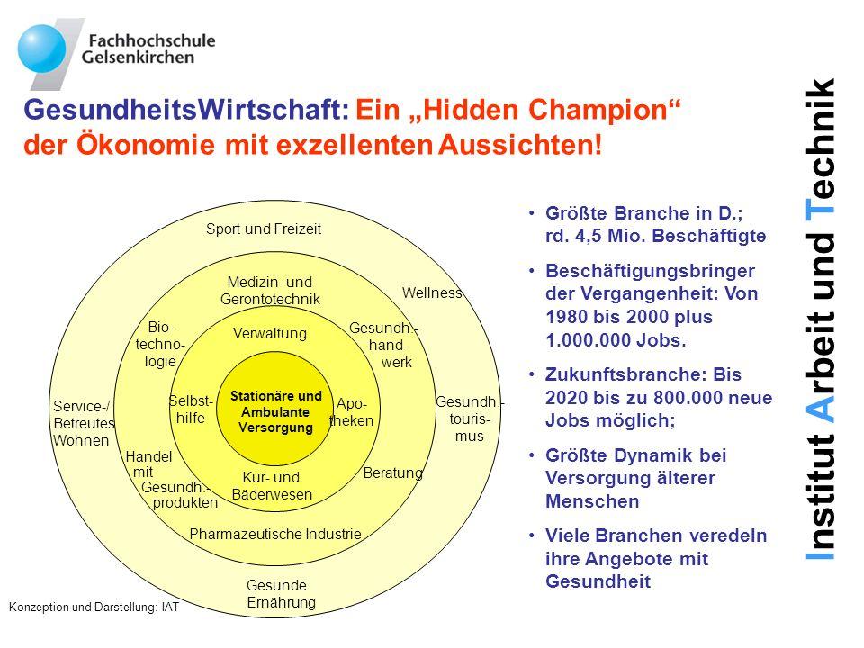 Institut Arbeit und Technik GesundheitsWirtschaft: Ein Hidden Champion der Ökonomie mit exzellenten Aussichten! Sport und Freizeit Service-/ Betreutes