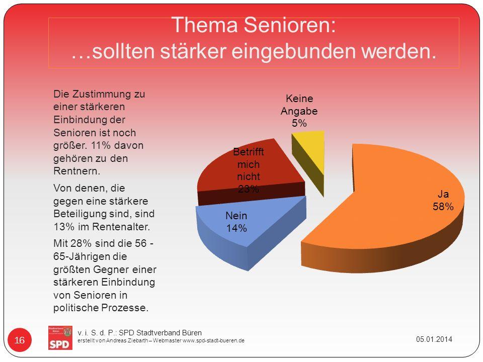 Thema Senioren: …sollten stärker eingebunden werden. Die Zustimmung zu einer stärkeren Einbindung der Senioren ist noch größer. 11% davon gehören zu d