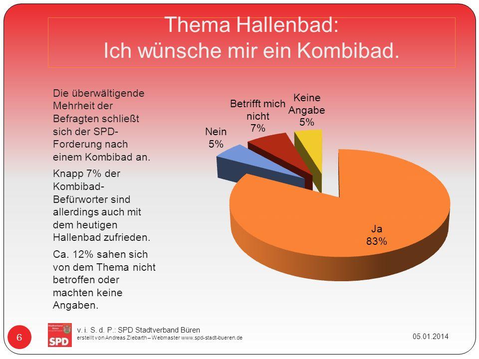 Thema Hallenbad: Ich wünsche mir ein Kombibad. Die überwältigende Mehrheit der Befragten schließt sich der SPD- Forderung nach einem Kombibad an. Knap