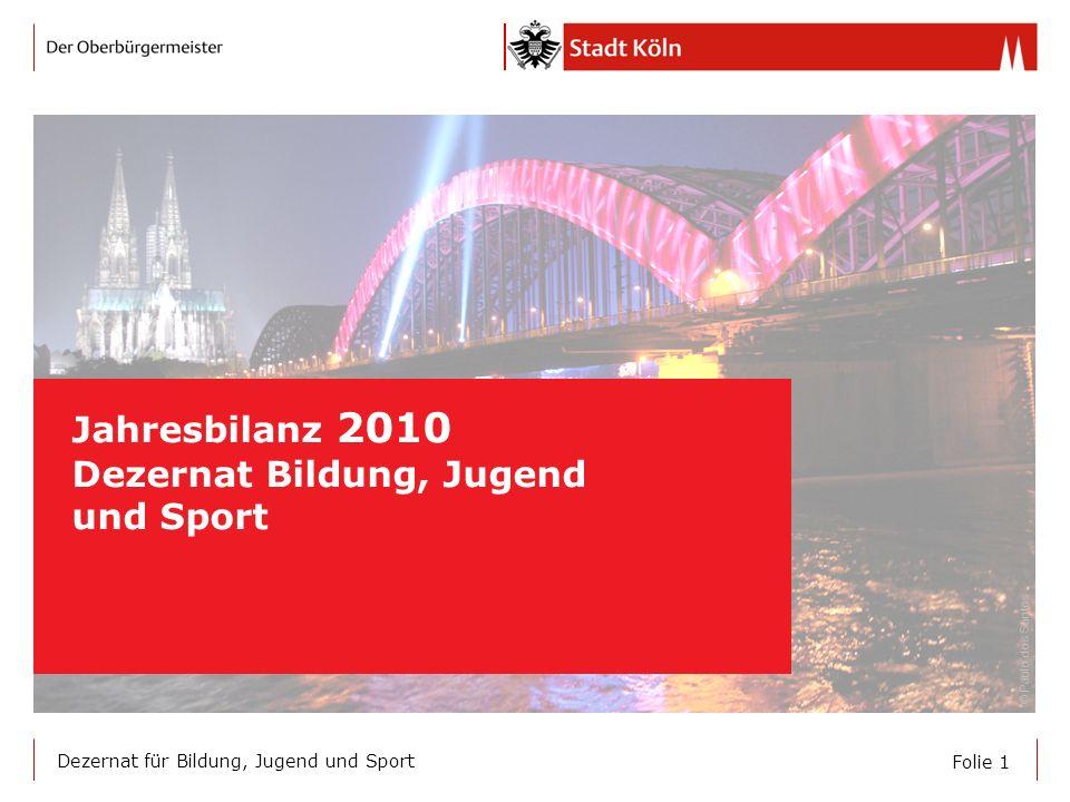 Folie 2 Dezernat für Bildung, Jugend und Sport Schulen in Köln Schulform Anzahl Schulen Sj.