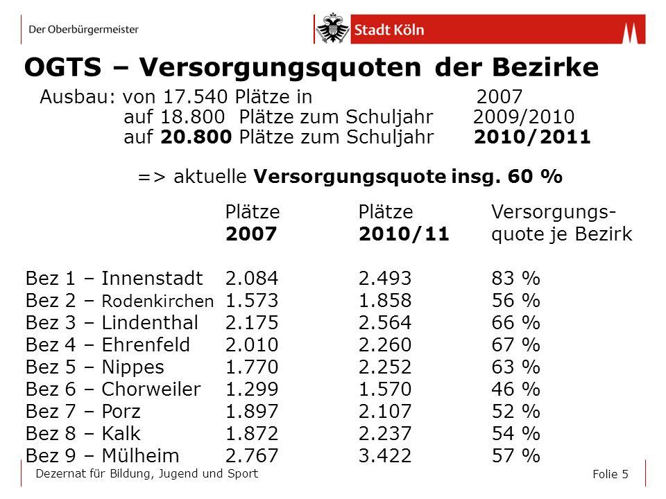 Folie 5 Dezernat für Bildung, Jugend und Sport OGTS – Versorgungsquoten der Bezirke Ausbau: von 17.540 Plätze in 2007 auf 18.800 Plätze zum Schuljahr