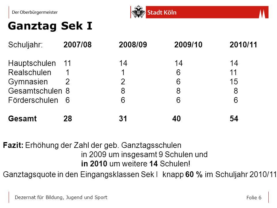 Folie 6 Dezernat für Bildung, Jugend und Sport Ganztag Sek I Schuljahr:2007/082008/092009/102010/11 Hauptschulen11141414 Realschulen 1 1 6 11 Gymnasie