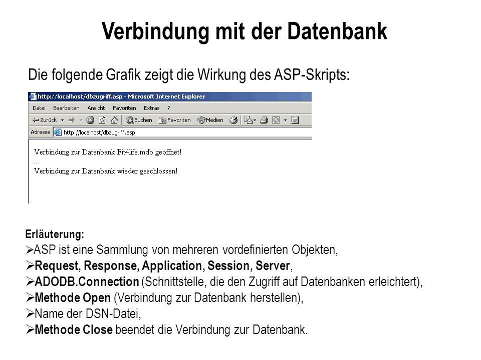 Verbindung mit der Datenbank Die folgende Grafik zeigt die Wirkung des ASP-Skripts: Erläuterung: ASP ist eine Sammlung von mehreren vordefinierten Objekten, Request, Response, Application, Session, Server, ADODB.Connection (Schnittstelle, die den Zugriff auf Datenbanken erleichtert), Methode Open (Verbindung zur Datenbank herstellen), Name der DSN-Datei, Methode Close beendet die Verbindung zur Datenbank.