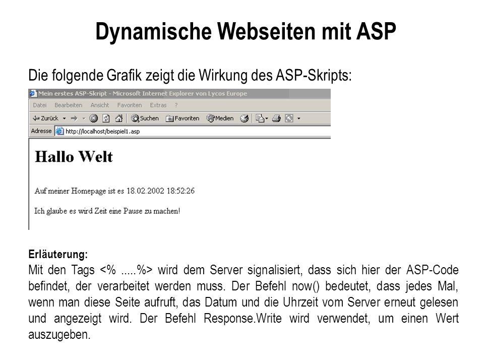 Dynamische Webseiten mit ASP Die folgende Grafik zeigt die Wirkung des ASP-Skripts: Erläuterung: Mit den Tags wird dem Server signalisiert, dass sich hier der ASP-Code befindet, der verarbeitet werden muss.