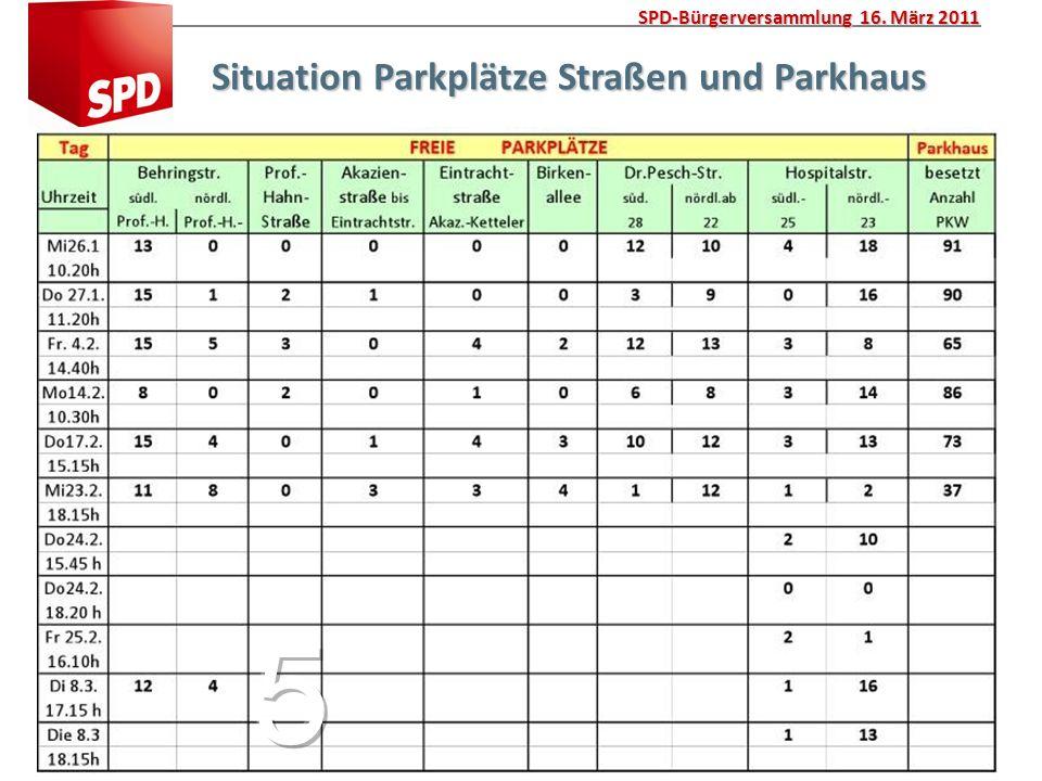 PowerPoint Präsentation Bürgerversammlung SPD Ortsverein Düren-Nord 9 SPD-Bürgerversammlung 16. März 2011 Situation Parkplätze Straßen und Parkhaus