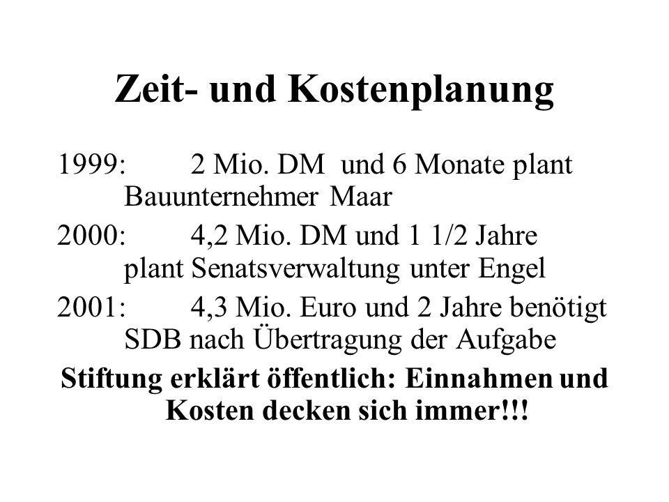 Zeit- und Kostenplanung 1999: 2 Mio. DM und 6 Monate plant Bauunternehmer Maar 2000: 4,2 Mio. DM und 1 1/2 Jahre plant Senatsverwaltung unter Engel 20