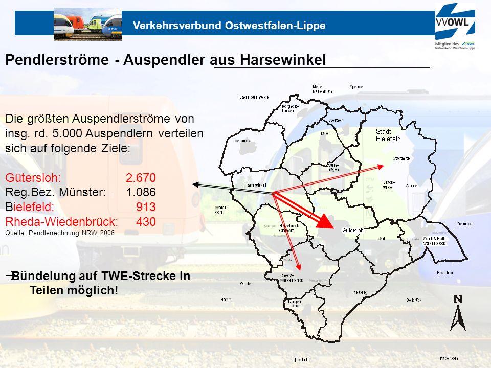 Verkehrsverbund Ostwestfalen-Lippe Pendlerströme - Auspendler aus Harsewinkel Die größten Auspendlerströme von insg. rd. 5.000 Auspendlern verteilen s
