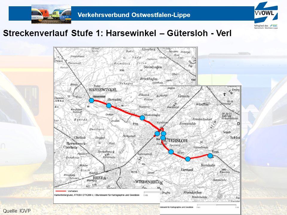 Verkehrsverbund Ostwestfalen-Lippe Quelle: IGVP Streckenverlauf Stufe 1: Harsewinkel – Gütersloh - Verl