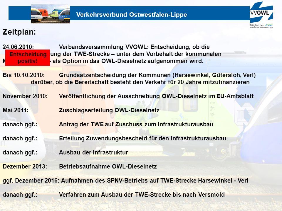 Verkehrsverbund Ostwestfalen-Lippe Zeitplan: 24.06.2010:Verbandsversammlung VVOWL: Entscheidung, ob die Bedienung der TWE-Strecke – unter dem Vorbehal