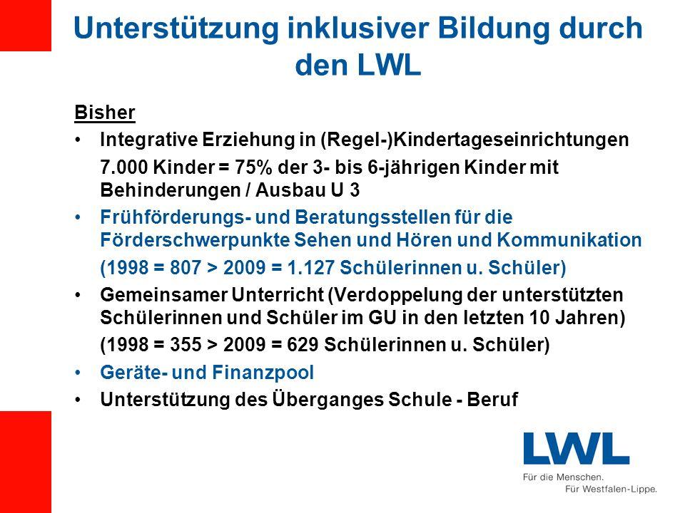 Unterstützung inklusiver Bildung durch den LWL Bisher Integrative Erziehung in (Regel-)Kindertageseinrichtungen 7.000 Kinder = 75% der 3- bis 6-jährig