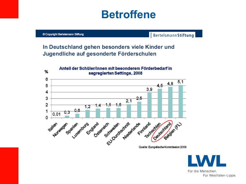 Schuljahr 2009/2010; NRW: 2,2 Mio.Schülerinnen und Schüler rd.