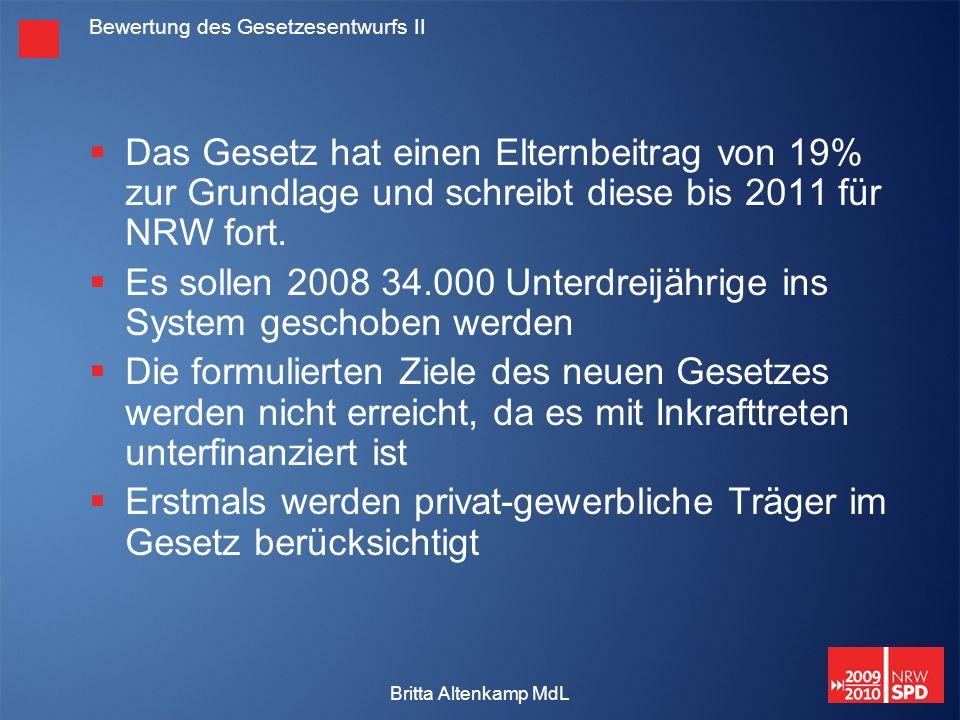 Britta Altenkamp MdL Bewertung des Gesetzesentwurfs II Das Gesetz hat einen Elternbeitrag von 19% zur Grundlage und schreibt diese bis 2011 für NRW fort.