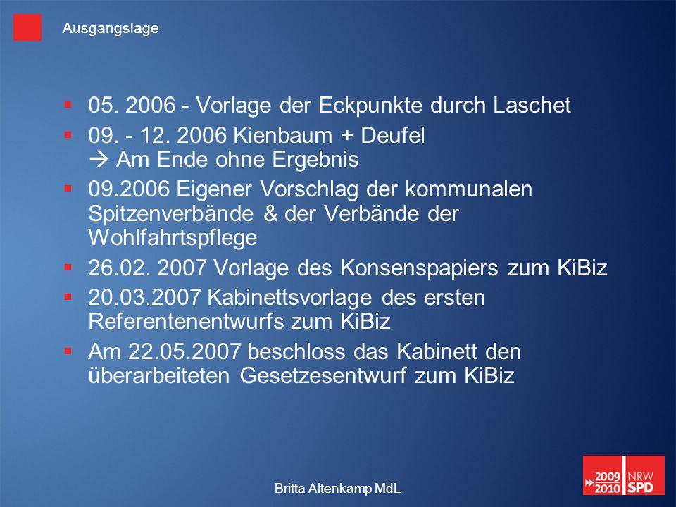 Britta Altenkamp MdL Ausgangslage 05. 2006 - Vorlage der Eckpunkte durch Laschet 09.