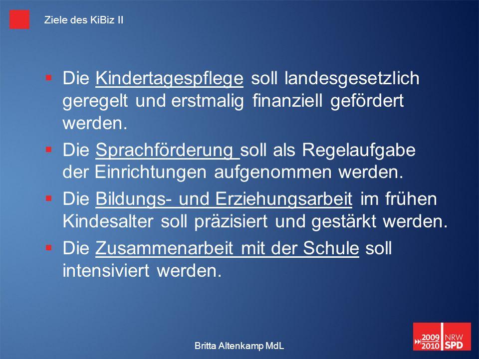Britta Altenkamp MdL Ziele des KiBiz II Die Kindertagespflege soll landesgesetzlich geregelt und erstmalig finanziell gefördert werden.