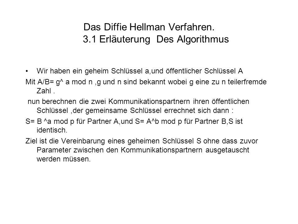 Das Diffie Hellman Verfahren. 3.1 Erläuterung Des Algorithmus Wir haben ein geheim Schlüssel a,und öffentlicher Schlüssel A Mit A/B= g^ a mod n,g und
