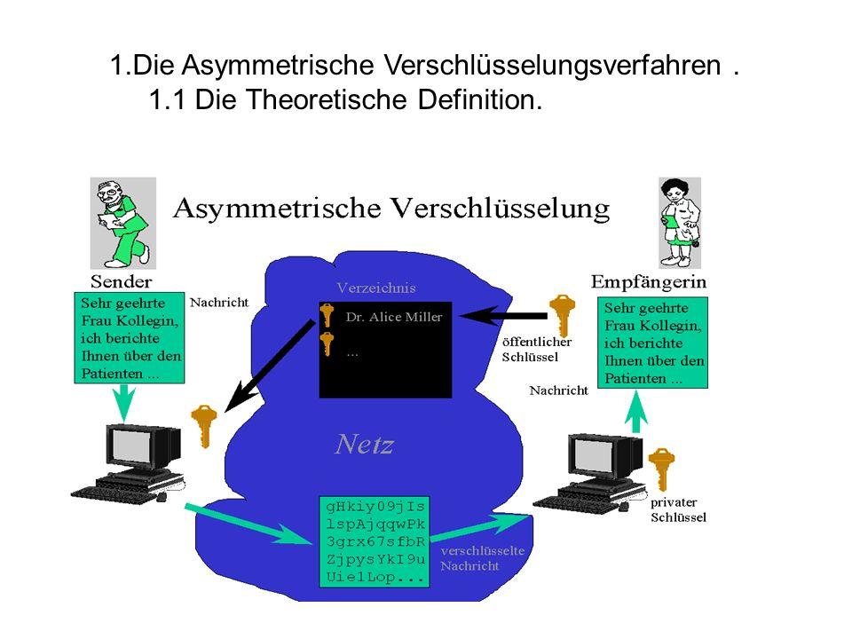 1.Die Asymmetrische Verschlüsselungsverfahren. 1.1 Die Theoretische Definition.