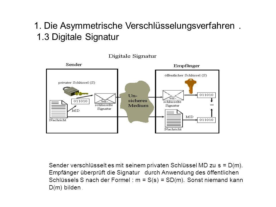 Sender verschlüsselt es mit seinem privaten Schlüssel MD zu s = D(m). Empfänger überprüft die Signatur durch Anwendung des öffentlichen Schlüssels S n