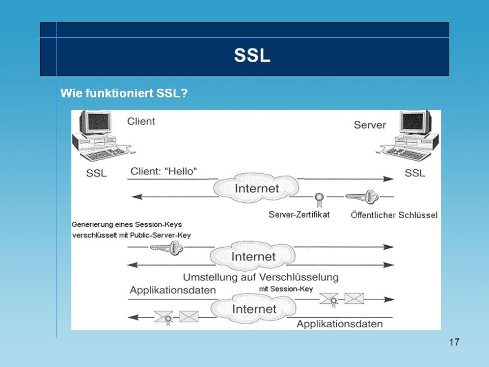 18 Das Protokoll SSH (Secure Shell) wurde 1995 vom Finnen Tatu Ylönen entwickelt.