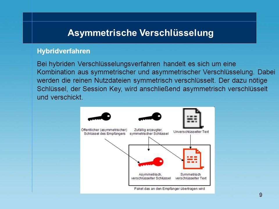 9 Asymmetrische Verschlüsselung Hybridverfahren Bei hybriden Verschlüsselungsverfahren handelt es sich um eine Kombination aus symmetrischer und asymm
