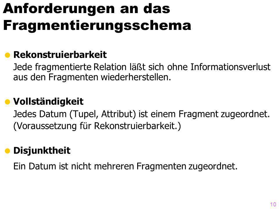 10 Anforderungen an das Fragmentierungsschema Rekonstruierbarkeit Jede fragmentierte Relation l äß t sich ohne Informationsverlust aus den Fragmenten wiederherstellen.